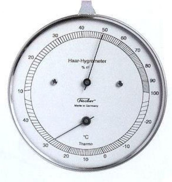 Hygro-Thermo Kombination